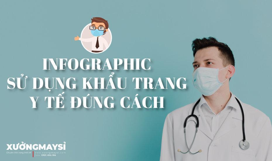 Infographic - Sử dụng khẩu trang y tế đúng cách phòng chống virus