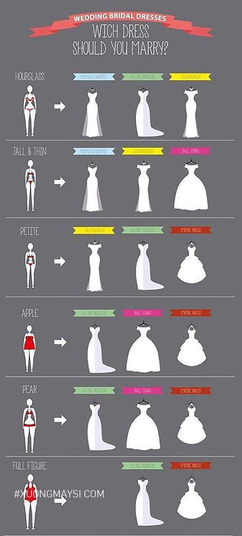Tùy vào mỗi dáng người mà nàng sẽ chọn dáng váy cưới phù hợp